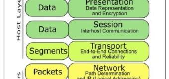 Network layer trong mô hình OSI