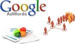 Xác nhận: Google sẽ dừng hiển thị Quảng cáo bên phải màn hình của trang tìm kiếm kết quả trên toàn cầu