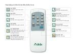 Các thông tin hiển thị trên remote máy lạnh