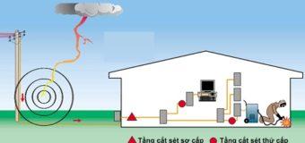 Sai lầm cần tránh khi lắp đặt hệ thống chống sét lan truyền