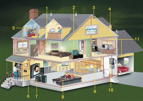 Kiến thức cơ bản về hệ thống báo cháy tự động
