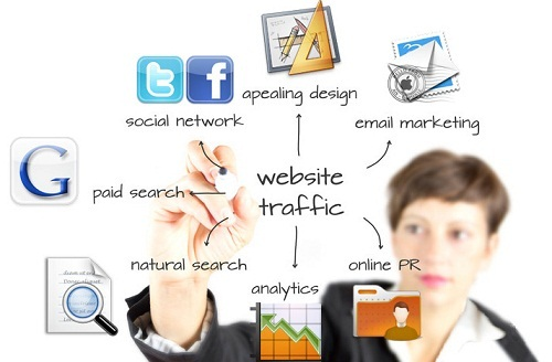 Website cần tạo được sự tương tác với khách hàng