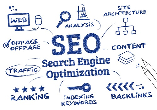 SEO giúp tăng lượng traffic cho website