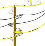 Cách chống sét cho đường dây điện