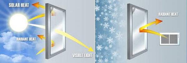 Giấy phản quang chống tia UV