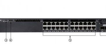 Cisco 3650