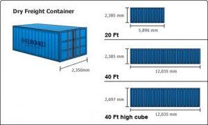 Vận chuyển hàng bằng container cần phải tìm hiểu kỹ lưỡng kích thước của thùng