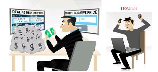 Kiếm tiền từ Forex qua các sàn giao dịch uy tín