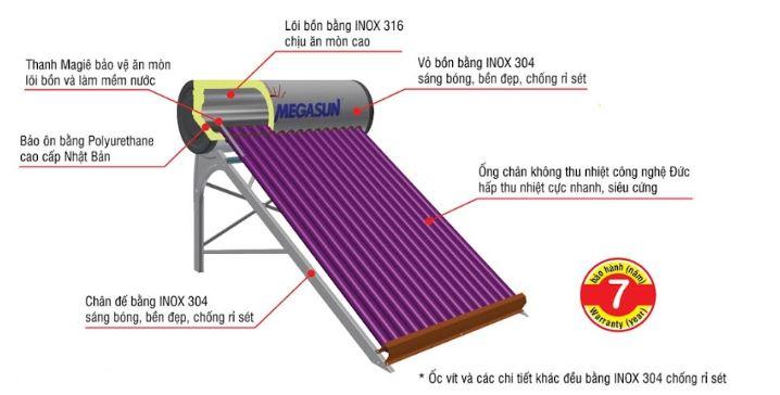 Máy nước nóng NLMT megasun tốt không?