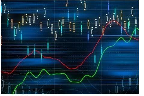 Thị trường Forex có rủi ro hay không?