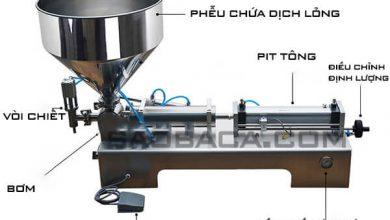 Photo of Những điều cần biết về máy chiết mỹ phẩm